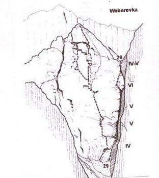 maly-kezmarsky-stit-1965